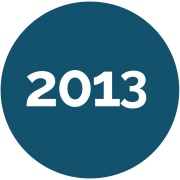 ico-2013